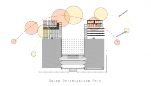 Solar Power Capture Diagram, by Mookie Tierney